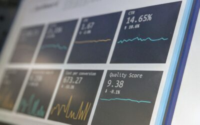 How To Measure The Success Of Your Websites